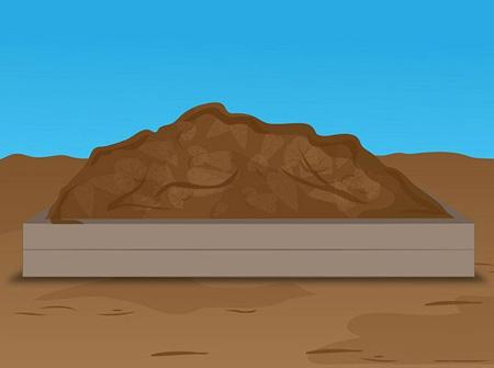 نحوه اندازه گیری PH خاک, مناسب ترین اندازه PH خاک