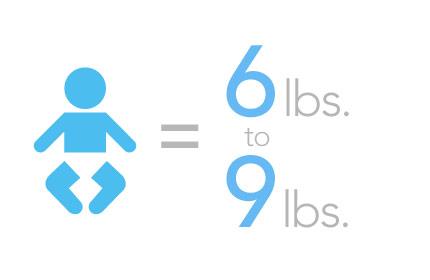 هفته سی و نهم بارداری