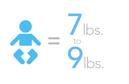 هفته چهلم بارداری