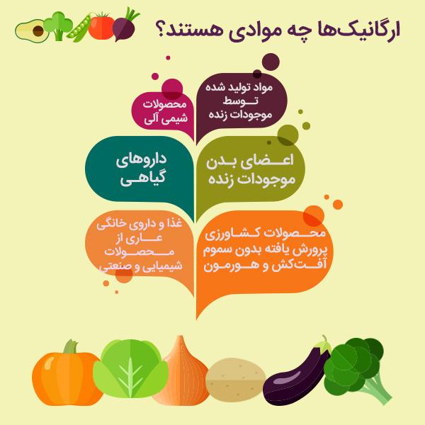 انواع مواد ارگانیک