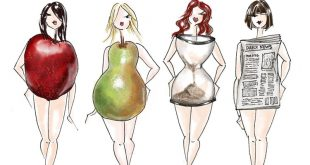 style 1 310x165 - انتخاب لباس بر اساس شکل بدن