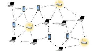 ad hoc wireless1 network2 310x165 - شبکه بی سیم Ad-Hoc چیست؟