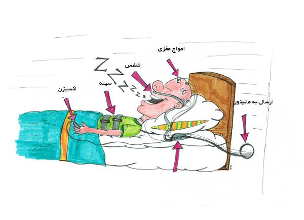 روش انجام تست خواب