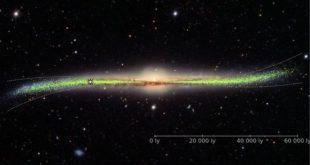 img 5d45497198cc8 310x165 - شکل کهکشان راه شیری تخت نیست و پیچ و تاب دارد